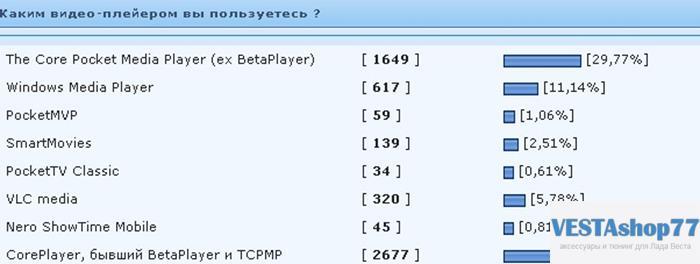 TCPMP ДЛЯ WINDOWS CE 6 0 СКАЧАТЬ БЕСПЛАТНО